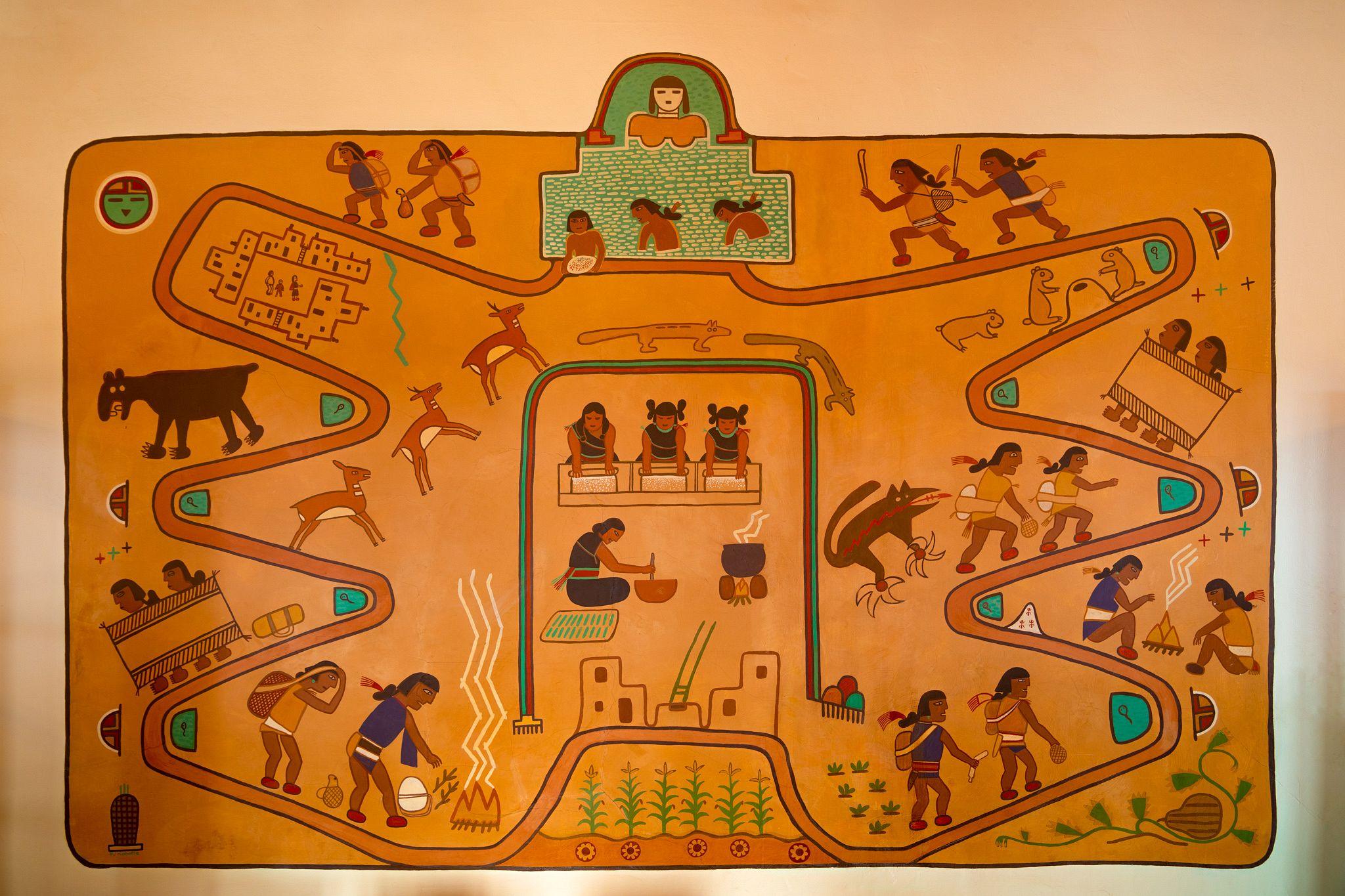 Painted Desert Inn Mural