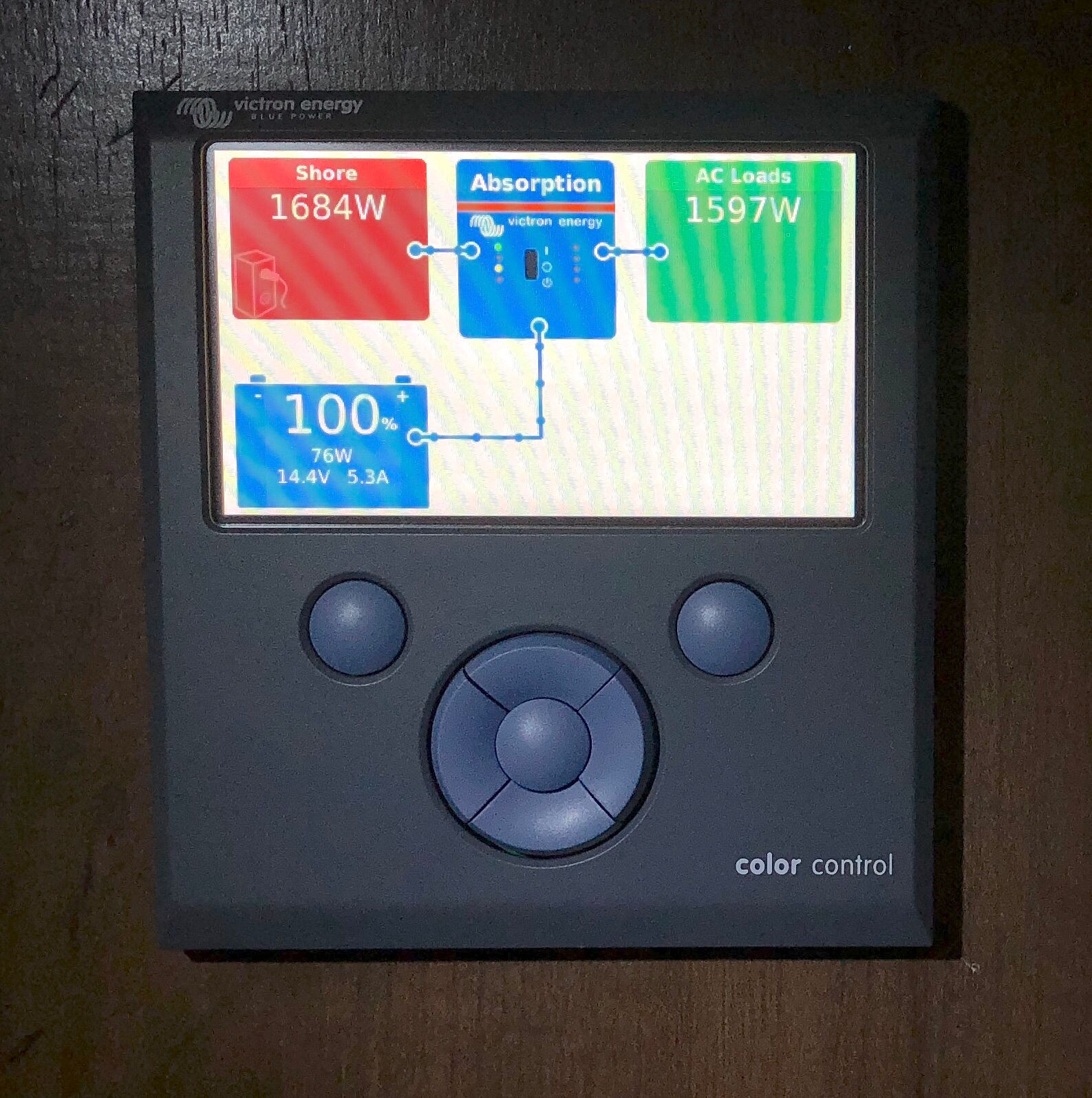 Victron CCGX Control Panel
