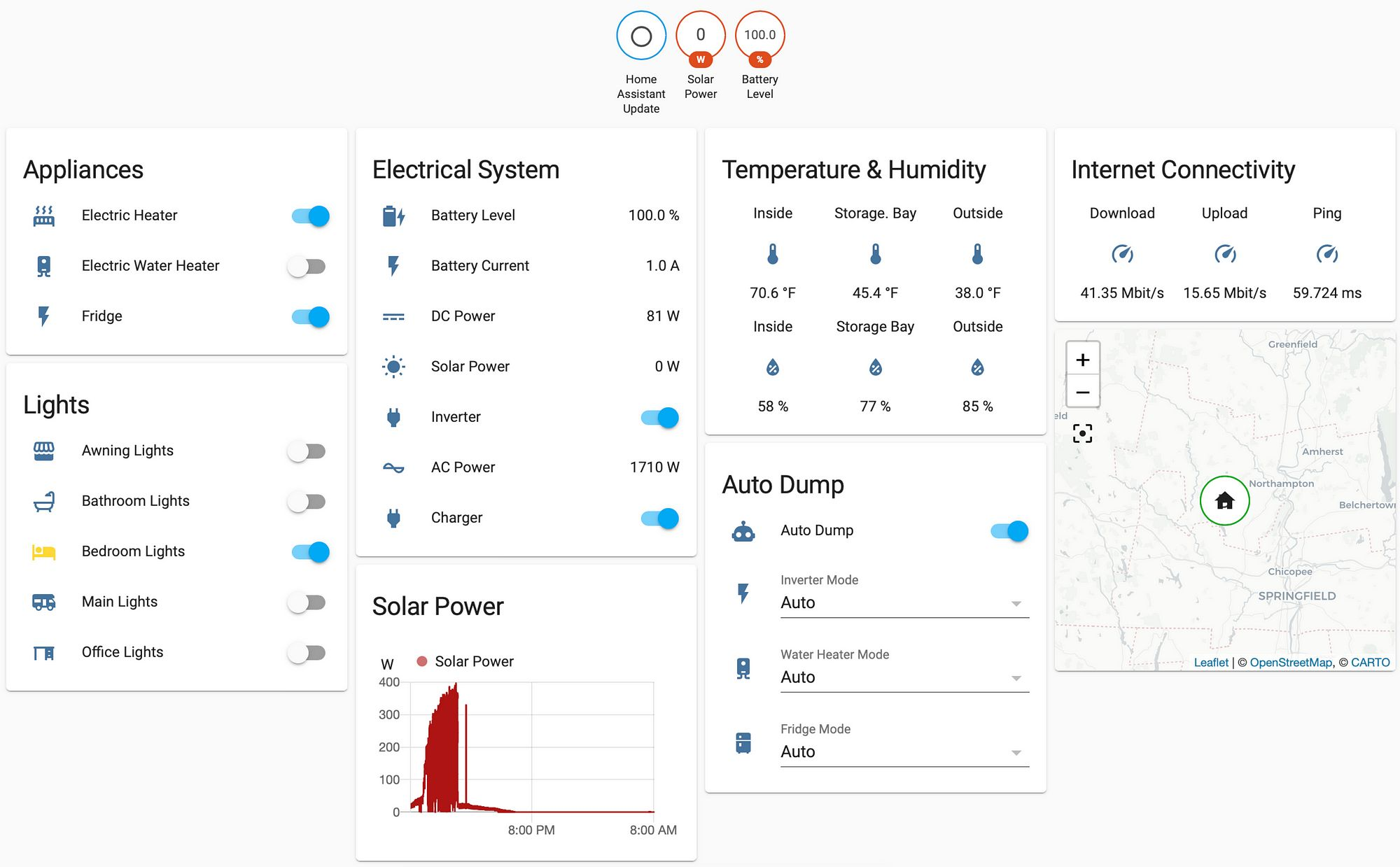 Home Assistant RV Dashboard